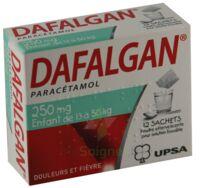 DAFALGAN 250 mg Poudre effervescente pour solution buvable B/12 à Mérignac