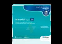 Minoxidil Mylan 2 %, Solution Pour Application Cutanée à Mérignac